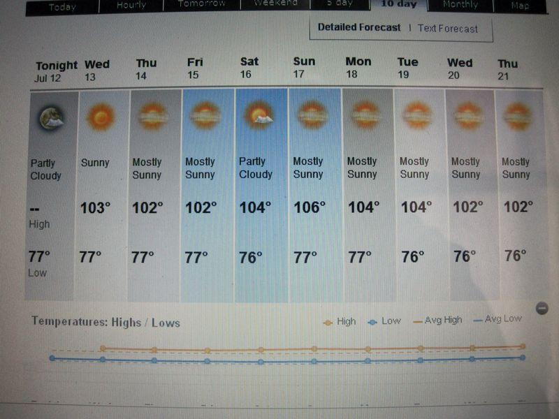 Weather forecast july122011